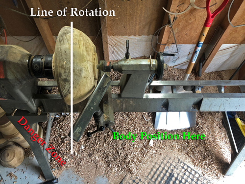 Where to stand at a lathe